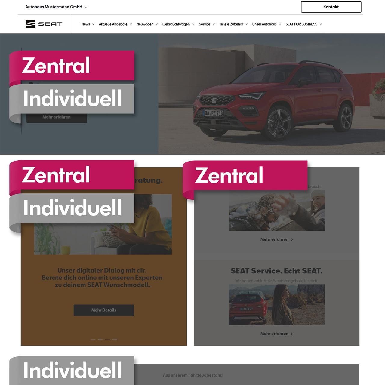 Kombination zentral vorgegebener Elemente mit individuellen Inhalten im Delta Konzept MMS